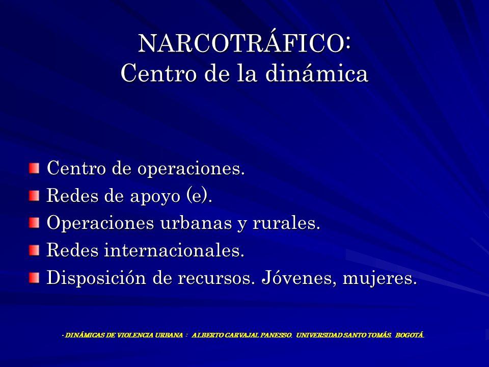 NARCOTRÁFICO: Centro de la dinámica Centro de operaciones. Redes de apoyo (e). Operaciones urbanas y rurales. Redes internacionales. Disposición de re