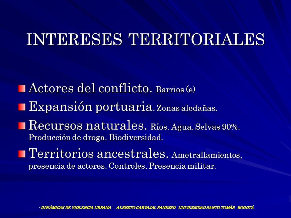 INTERESES TERRITORIALES Actores del conflicto. Barrios (e) Expansión portuaria. Zonas aledañas. Recursos naturales. Ríos. Agua. Selvas 90%. Producción