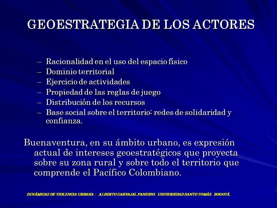 GEOESTRATEGIA DE LOS ACTORES –Racionalidad en el uso del espacio físico –Dominio territorial –Ejercicio de actividades –Propiedad de las reglas de jue
