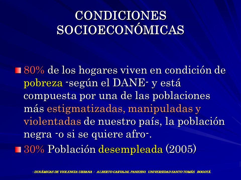 CONDICIONES SOCIOECONÓMICAS 80% de los hogares viven en condición de pobreza -según el DANE- y está compuesta por una de las poblaciones más estigmati
