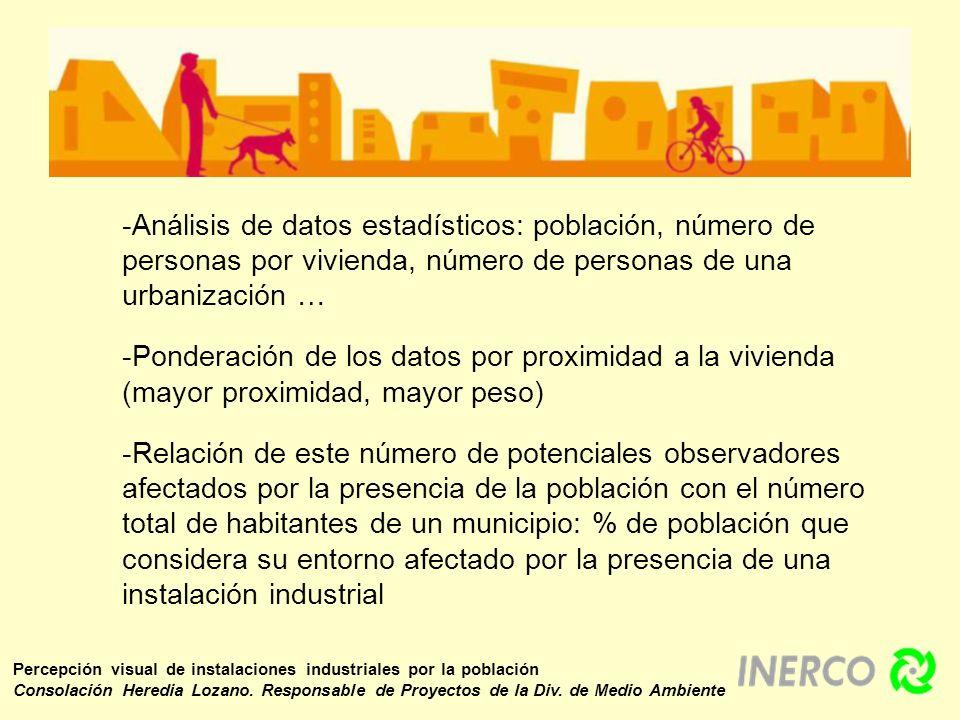 Percepción visual de instalaciones industriales por la población Consolación Heredia Lozano. Responsable de Proyectos de la Div. de Medio Ambiente -An