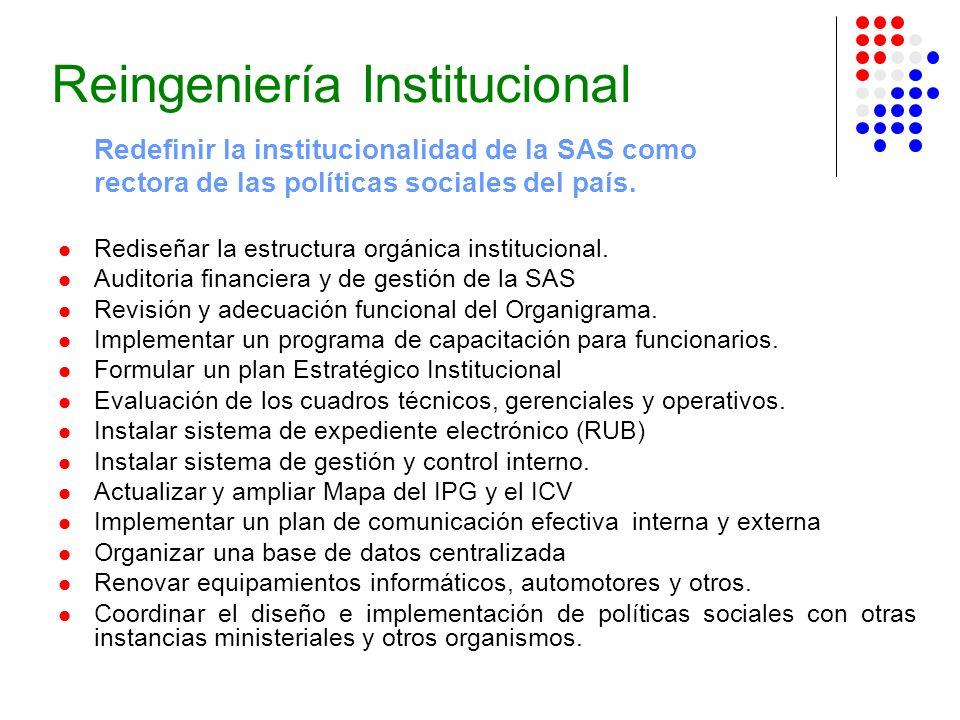 Reingeniería Institucional Redefinir la institucionalidad de la SAS como rectora de las políticas sociales del país. Rediseñar la estructura orgánica