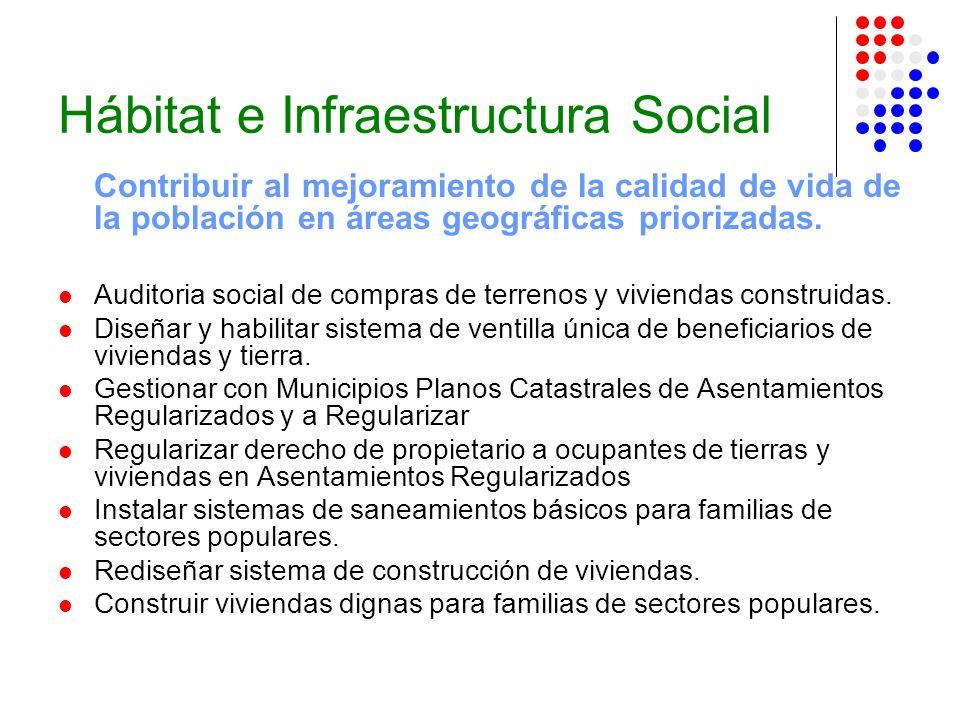 Hábitat e Infraestructura Social Contribuir al mejoramiento de la calidad de vida de la población en áreas geográficas priorizadas.