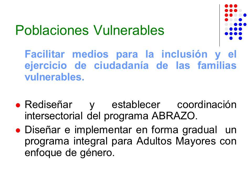 Poblaciones Vulnerables Facilitar medios para la inclusión y el ejercicio de ciudadanía de las familias vulnerables. Rediseñar y establecer coordinaci
