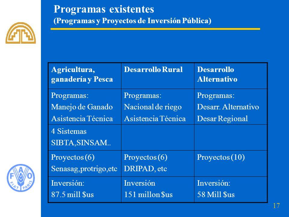17 Programas existentes (Programas y Proyectos de Inversión Pública) Agricultura, ganadería y Pesca Desarrollo RuralDesarrollo Alternativo Programas: Manejo de Ganado Asistencia Técnica Programas: Nacional de riego Asistencia Técnica Programas: Desarr.