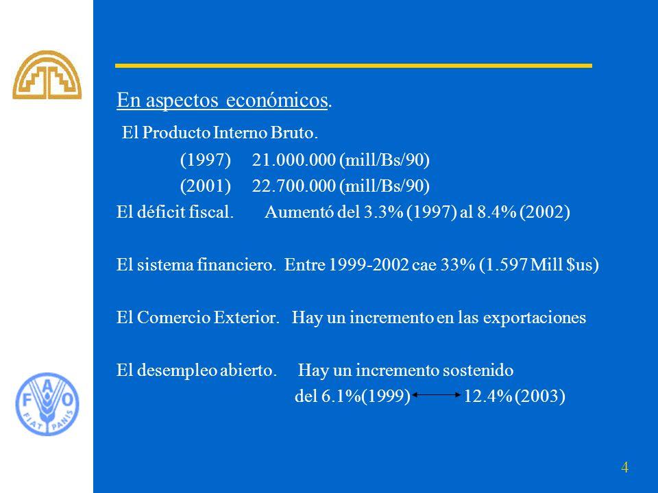 4 En aspectos económicos.El Producto Interno Bruto.