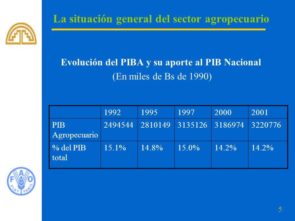 5 La situación general del sector agropecuario Evolución del PIBA y su aporte al PIB Nacional (En miles de Bs de 1990) 19921995199720002001 PIB Agropecuario 24945442810149313512631869743220776 % del PIB total 15.1%14.8%15.0%14.2%