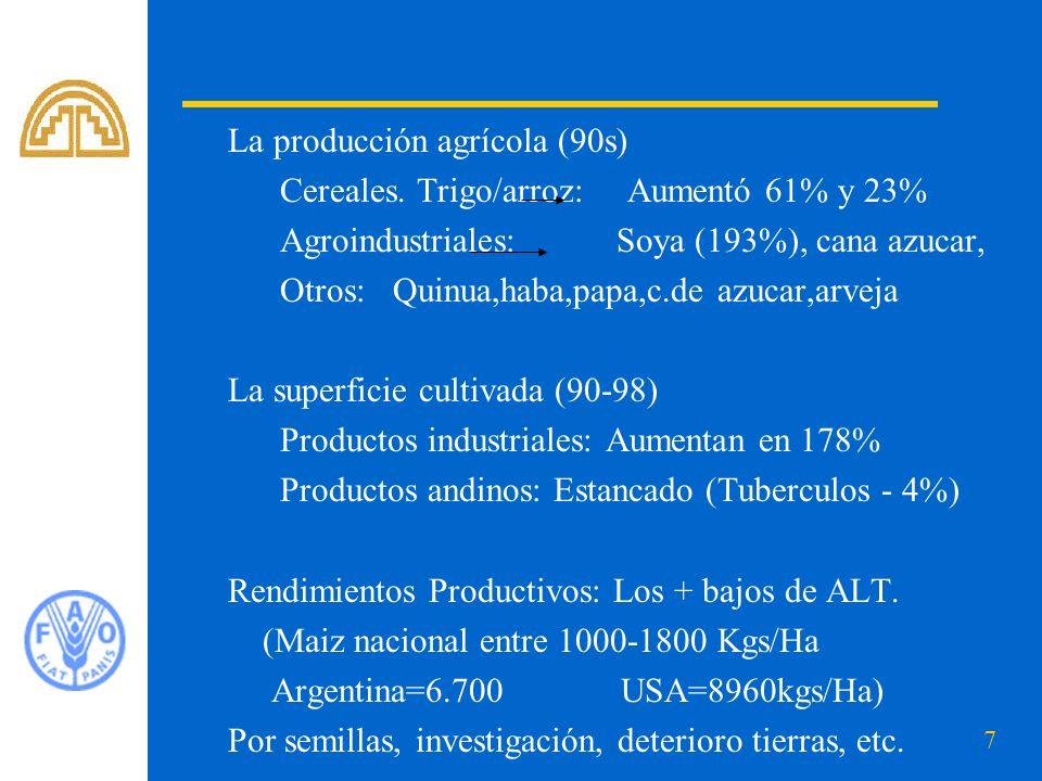 7 La producción agrícola (90s) Cereales.
