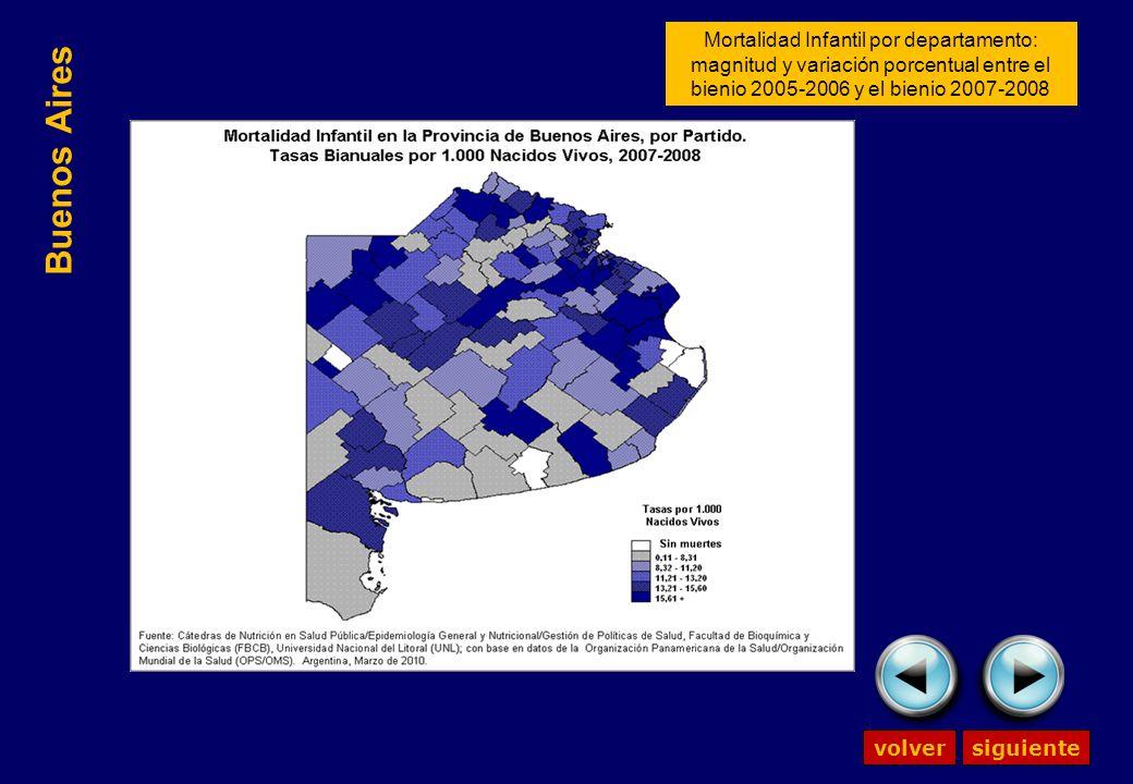 Buenos Aires Mortalidad Infantil por departamento: magnitud y variación porcentual entre el bienio 2005-2006 y el bienio 2007-2008 volversiguiente