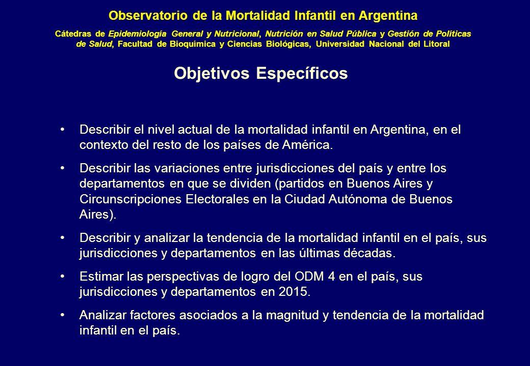 Objetivos Específicos Describir el nivel actual de la mortalidad infantil en Argentina, en el contexto del resto de los países de América.