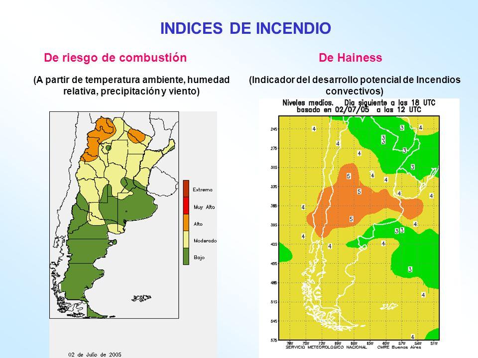 De riesgo de combustiónDe Hainess (Indicador del desarrollo potencial de Incendios convectivos) (A partir de temperatura ambiente, humedad relativa, precipitación y viento) INDICES DE INCENDIO