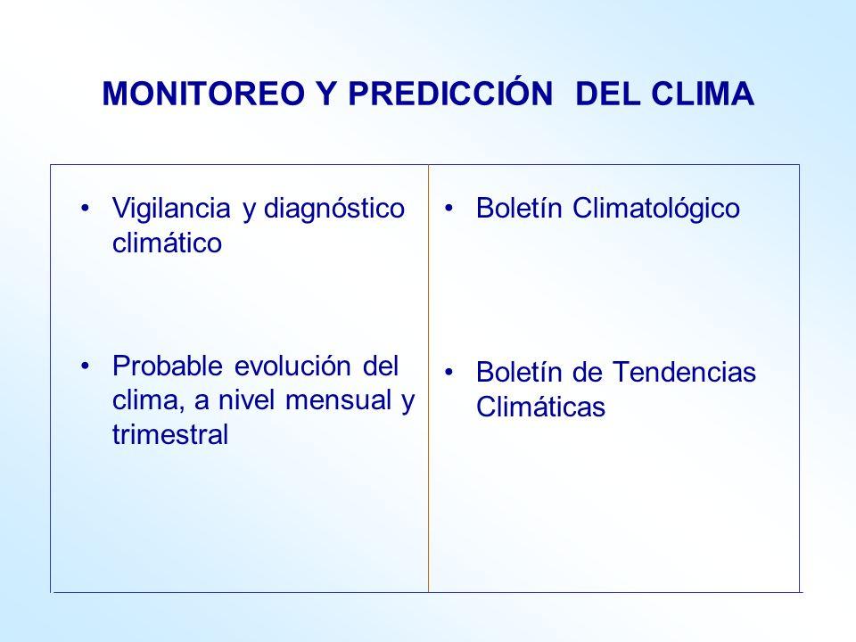 MONITOREO Y PREDICCIÓN DEL CLIMA Boletín Climatológico Boletín de Tendencias Climáticas Vigilancia y diagnóstico climático Probable evolución del clima, a nivel mensual y trimestral