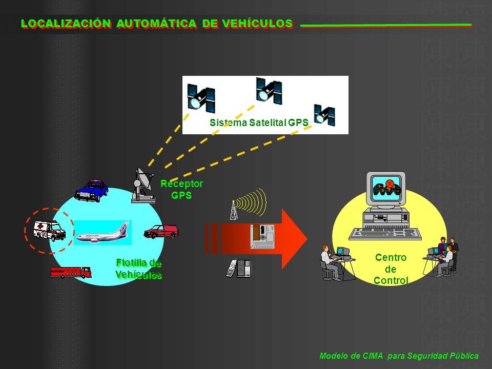 Sistema Satelital GPS Flotilla de Vehículos Flotilla de Vehículos Receptor GPS Centro de Control LOCALIZACIÓN AUTOMÁTICA DE VEHÍCULOS Modelo de CIMA p