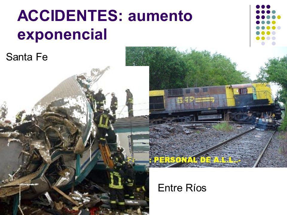 LA SALUD 40 policlínicos cerrados Concesionados Mal vendidos Los ferroviarios se quedaron sin sistema de salud El Policlínico Central de Retiro es un criadero de ratas.