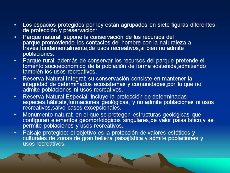 Los espacios protegidos por ley están agrupados en siete figuras diferentes de protección y preservación: Parque natural: supone la conservación de lo