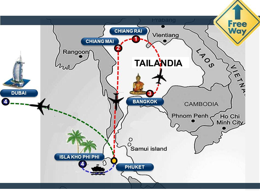 REFERENCIAS 2 AEREOS DOMESTICOS AÉREO INTERNACIONAL CANTIDAD DE NOCHES EN DESTINO CRUCE EN FERRY Ferry Kho Tao Kho Pha-ngan 2 1 4 4 3 BANGKOK CHIANG RAI CHIANG MAI ISLA KHO PHI PHI DUBAI PHUKET TAILANDIA