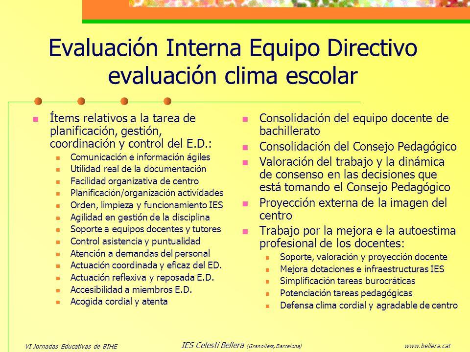 VI Jornadas Educativas de BIHE www.bellera.cat IES Celestí Bellera (Granollers, Barcelona) Evaluación Interna Equipo Directivo evaluación clima escola
