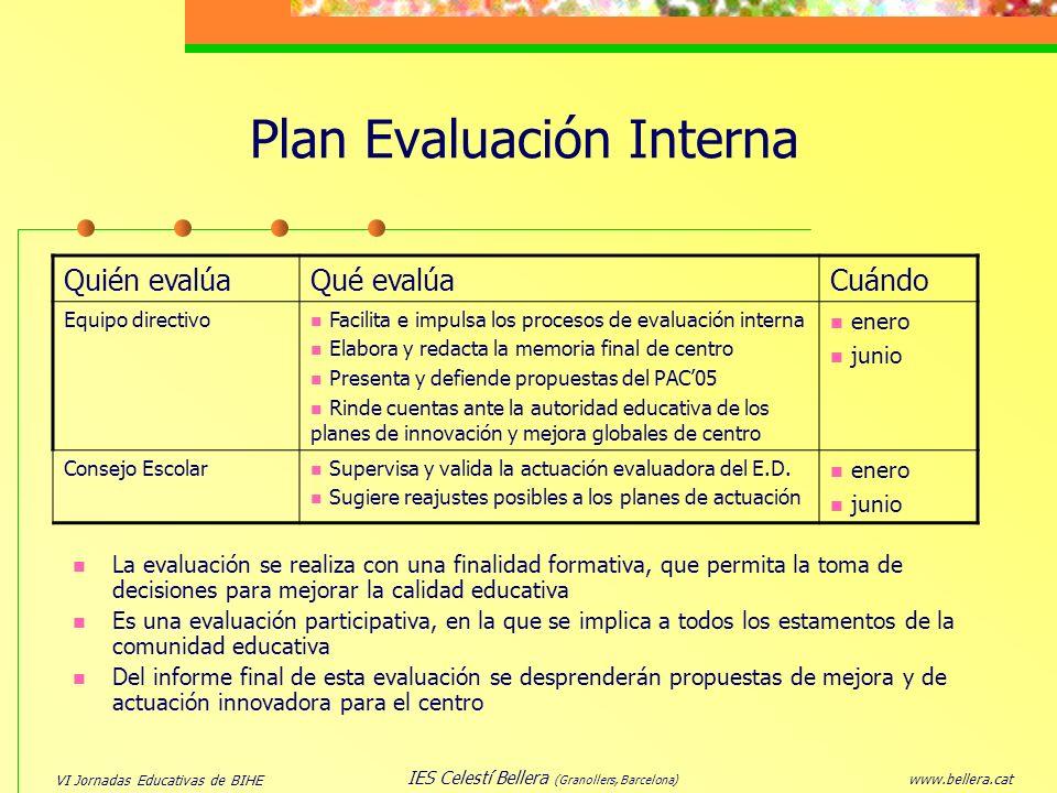 VI Jornadas Educativas de BIHE www.bellera.cat IES Celestí Bellera (Granollers, Barcelona) Plan Evaluación Interna Quién evalúaQué evalúaCuándo Equipo