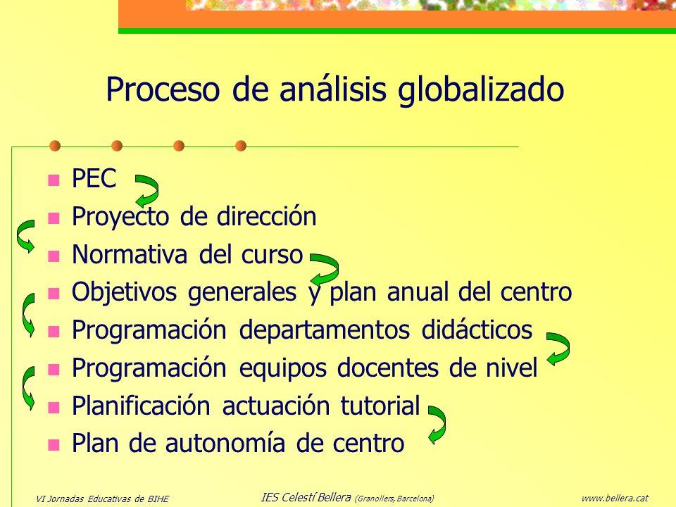 VI Jornadas Educativas de BIHE www.bellera.cat IES Celestí Bellera (Granollers, Barcelona) Proceso de análisis globalizado PEC Proyecto de dirección N