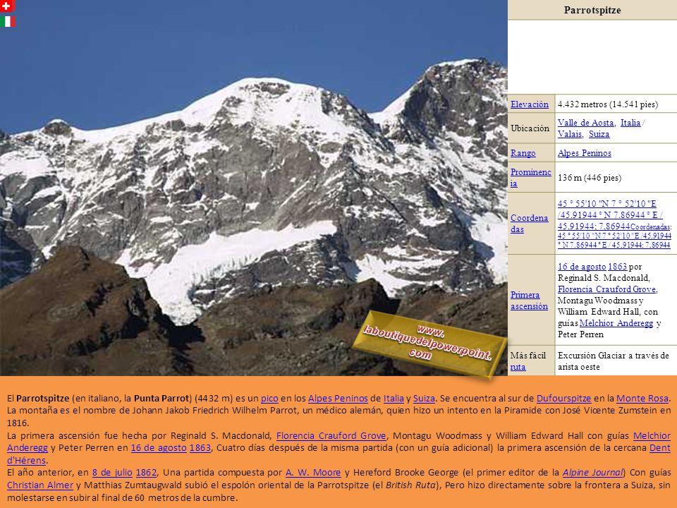 Nordend Elevación 4.609 metros (15.121 pies) Ubicación SuizaSuiza--ItaliaItalia Promine ncia 94 m Coorden adas 45 ° 56'32