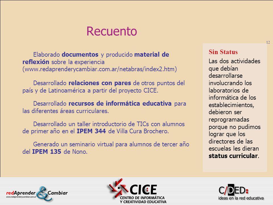 12 Recuento Elaborado documentos y producido material de reflexión sobre la experiencia (www.redaprenderycambiar.com.ar/netabras/index2.htm) Sin Statu