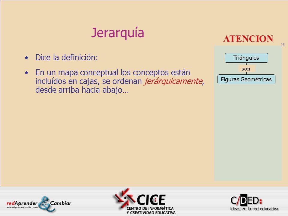 53 Jerarquía Dice la definición: En un mapa conceptual los conceptos están incluídos en cajas, se ordenan jerárquicamente, desde arriba hacia abajo… A