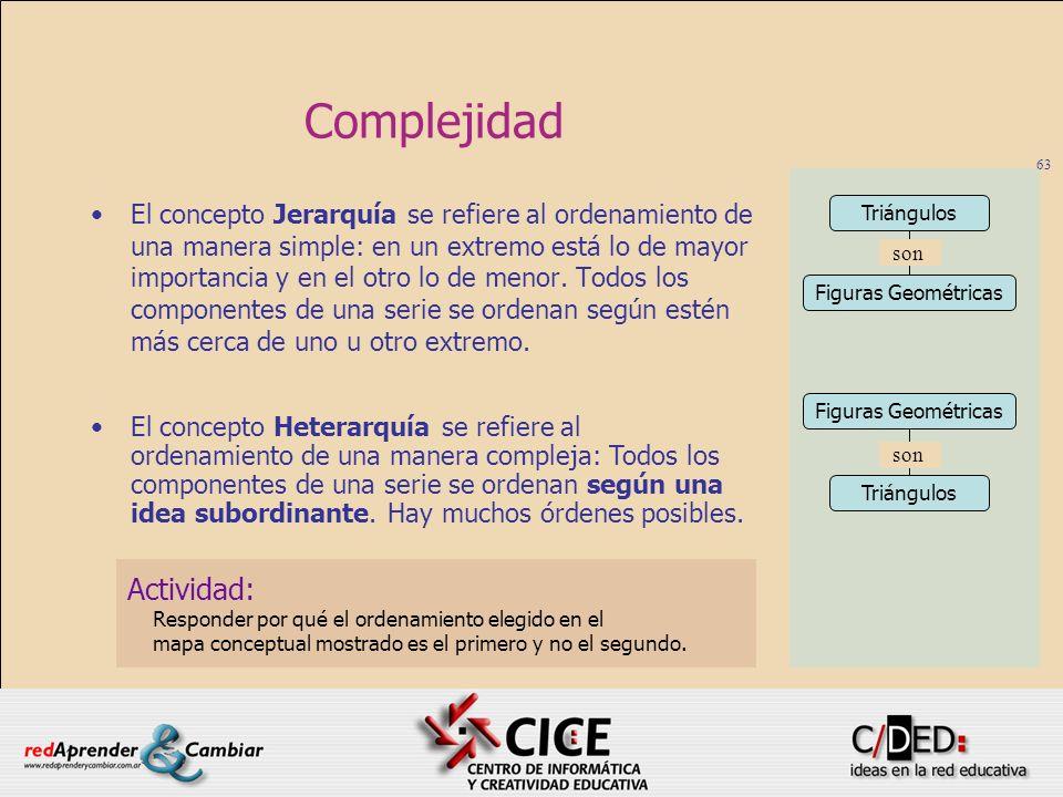 63 Complejidad El concepto Jerarquía se refiere al ordenamiento de una manera simple: en un extremo está lo de mayor importancia y en el otro lo de me
