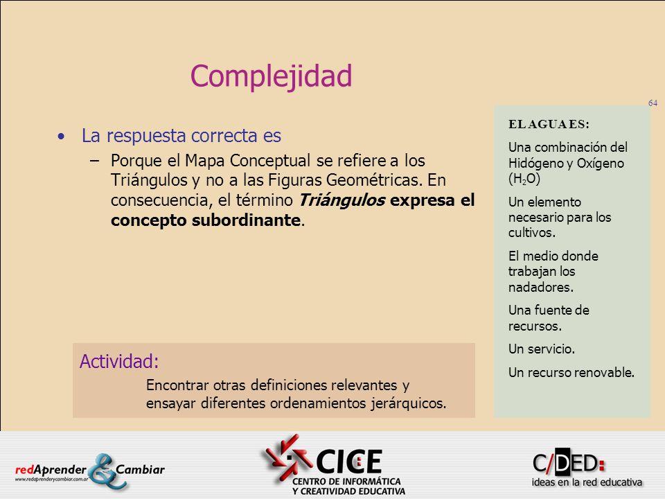 64 Complejidad La respuesta correcta es –Porque el Mapa Conceptual se refiere a los Triángulos y no a las Figuras Geométricas. En consecuencia, el tér