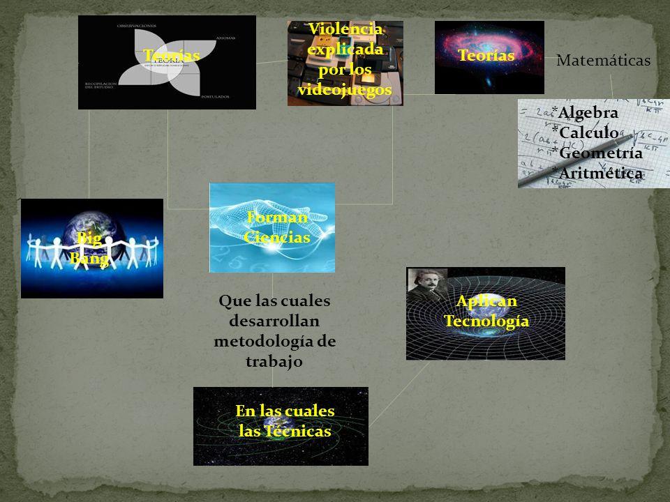 Teorías Matemáticas *Algebra *Calculo *Geometría *Aritmética Violencia explicada por los videojuegos Forman Ciencias Que las cuales desarrollan metodología de trabajo En las cuales las Técnicas Aplican Tecnología Big Bang