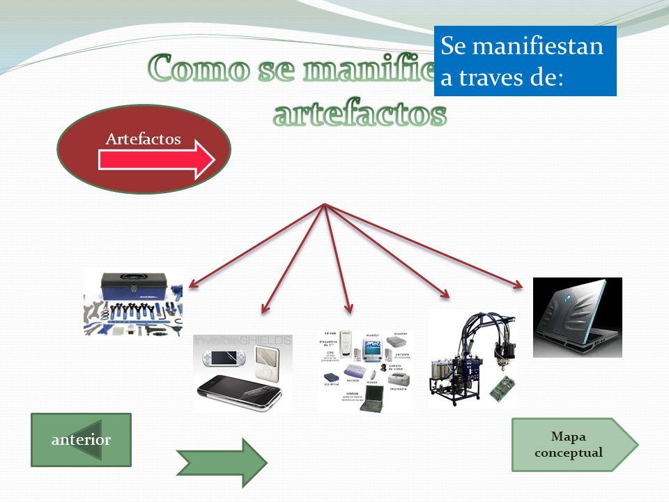 Los procesos en general por faces secucivas de una operación, que permite la transformación de recursos para lograr objetivos productos y servicios esperados en particular.