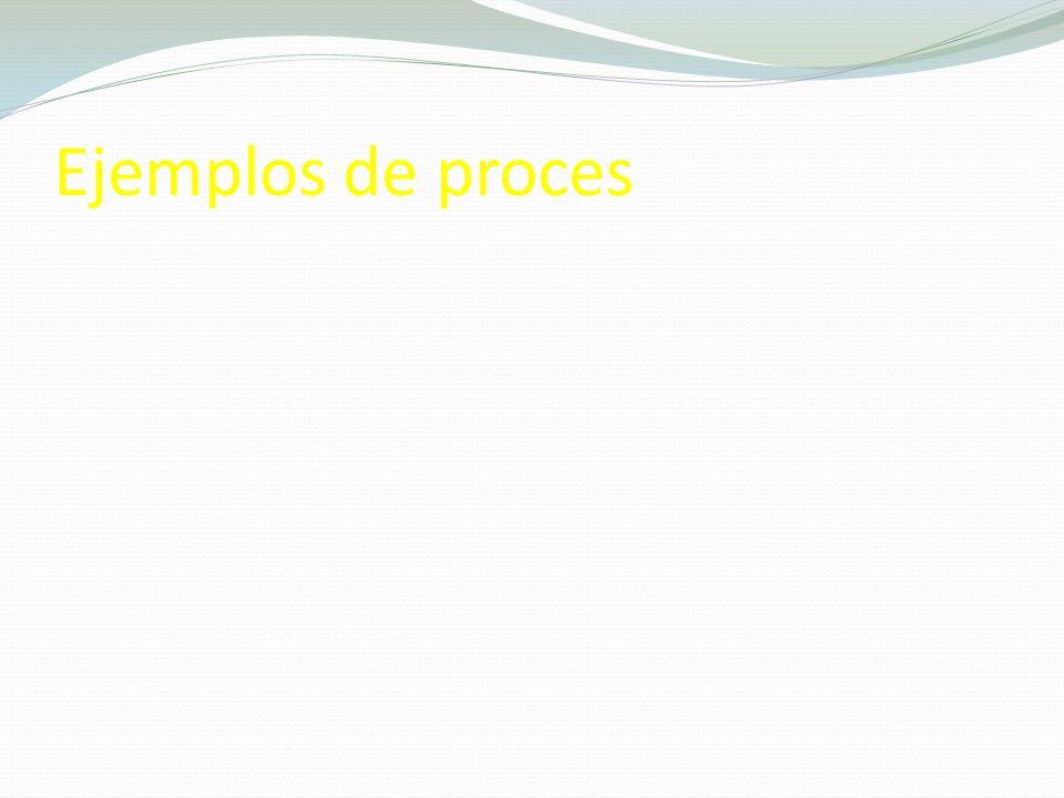Ejemplos de proces