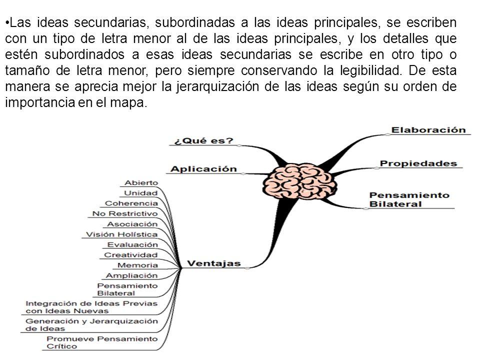 Las ideas secundarias, subordinadas a las ideas principales, se escriben con un tipo de letra menor al de las ideas principales, y los detalles que es