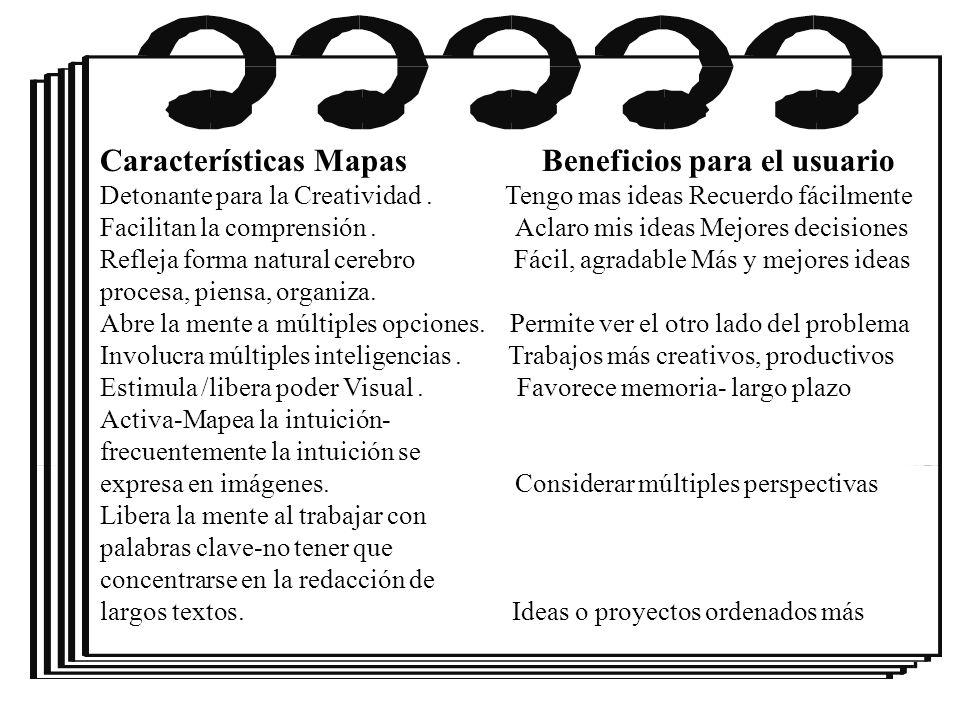 Características Mapas Beneficios para el usuario Detonante para la Creatividad. Tengo mas ideas Recuerdo fácilmente Facilitan la comprensión. Aclaro m