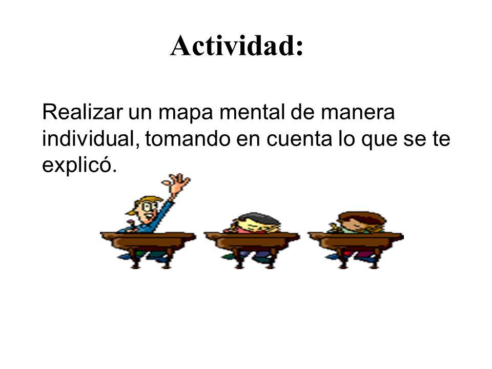 Actividad: Realizar un mapa mental de manera individual, tomando en cuenta lo que se te explicó.