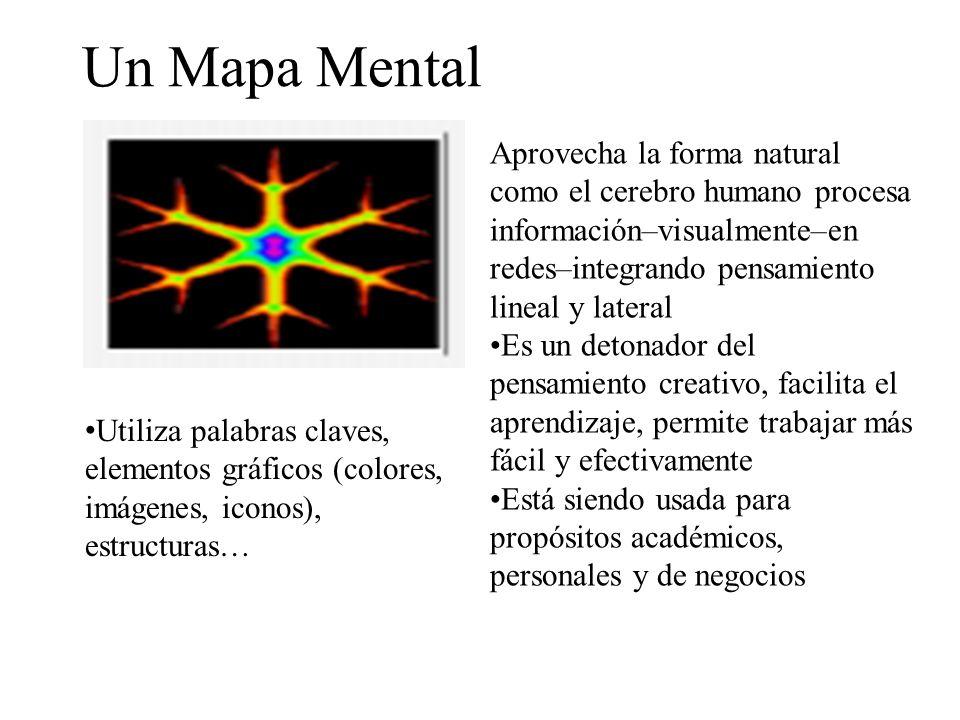 Un Mapa Mental Utiliza palabras claves, elementos gráficos (colores, imágenes, iconos), estructuras… Aprovecha la forma natural como el cerebro humano