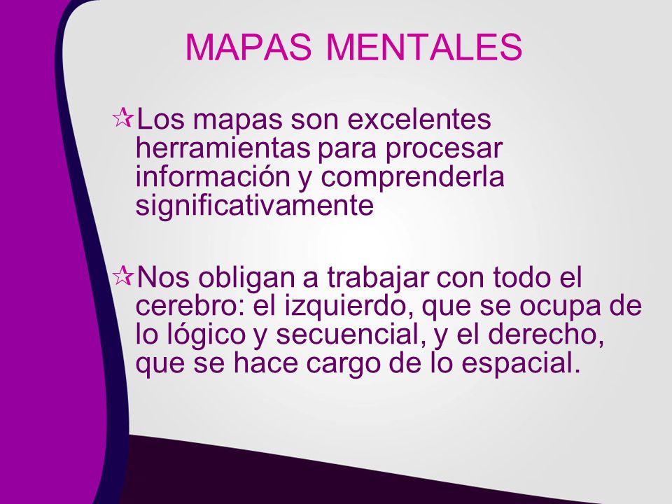 MAPAS MENTALES: Pasos para su elaboración: oSe toma una hoja de papel, grande o pequeña, según sea un mapa grupal o individual.