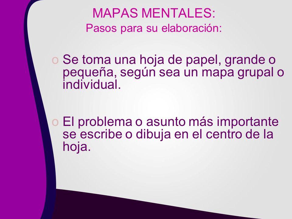 MAPAS MENTALES: Pasos para su elaboración: oLos principales temas relacionados con el problema, se presentan como ramificaciones.