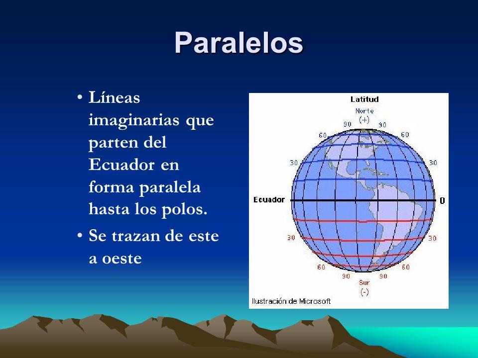 Paralelos Líneas imaginarias que parten del Ecuador en forma paralela hasta los polos. Se trazan de este a oeste