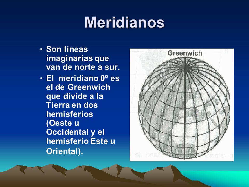 Meridianos Son líneas imaginarias que van de norte a sur. El meridiano 0º es el de Greenwich que divide a la Tierra en dos hemisferios (Oeste u Occide