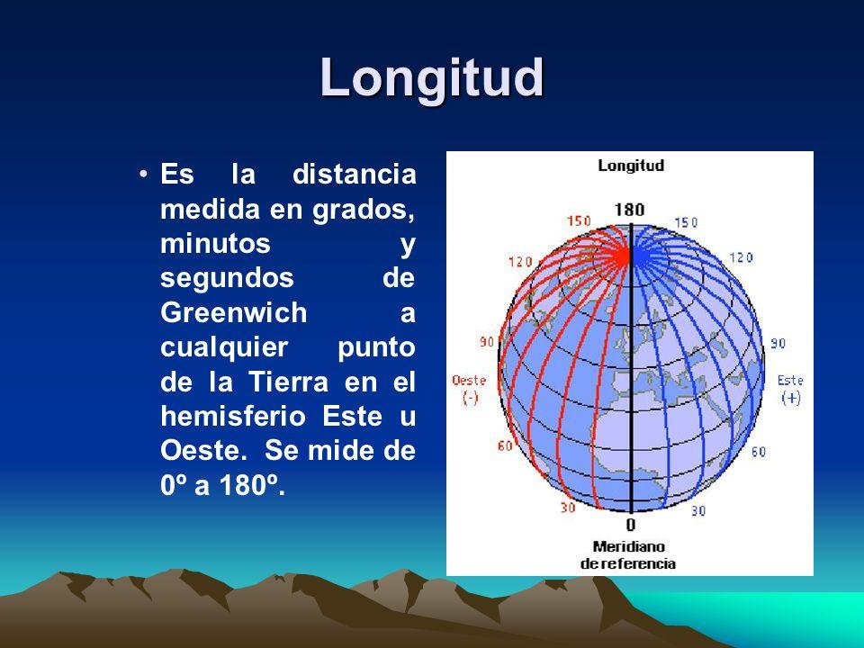 Longitud Es la distancia medida en grados, minutos y segundos de Greenwich a cualquier punto de la Tierra en el hemisferio Este u Oeste. Se mide de 0º
