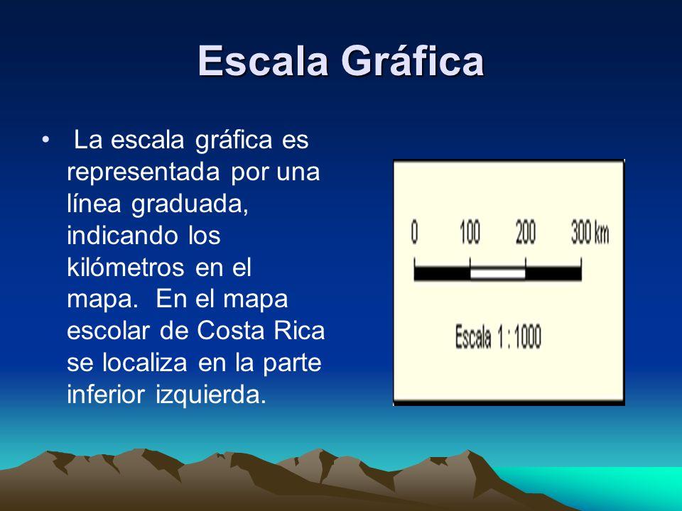 Escala Gráfica La escala gráfica es representada por una línea graduada, indicando los kilómetros en el mapa. En el mapa escolar de Costa Rica se loca