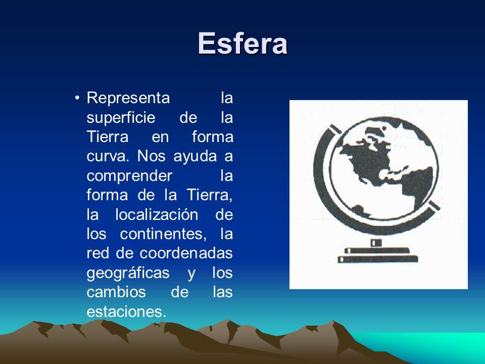 Esfera Representa la superficie de la Tierra en forma curva. Nos ayuda a comprender la forma de la Tierra, la localización de los continentes, la red