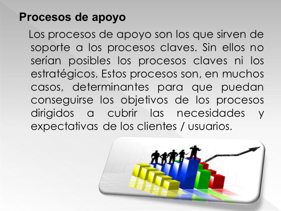 Procesos de apoyo Los procesos de apoyo son los que sirven de soporte a los procesos claves. Sin ellos no serían posibles los procesos claves ni los e