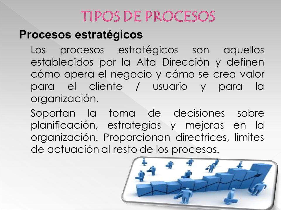 Procesos estratégicos Los procesos estratégicos son aquellos establecidos por la Alta Dirección y definen cómo opera el negocio y cómo se crea valor p