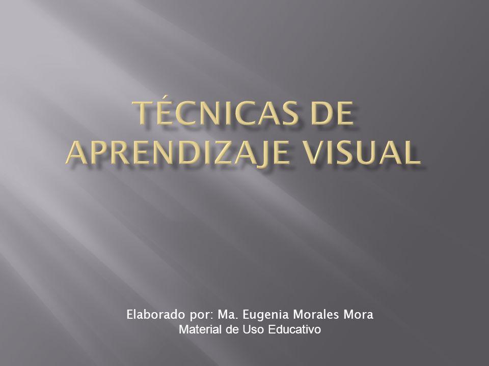 Elaborado por: Ma. Eugenia Morales Mora Material de Uso Educativo