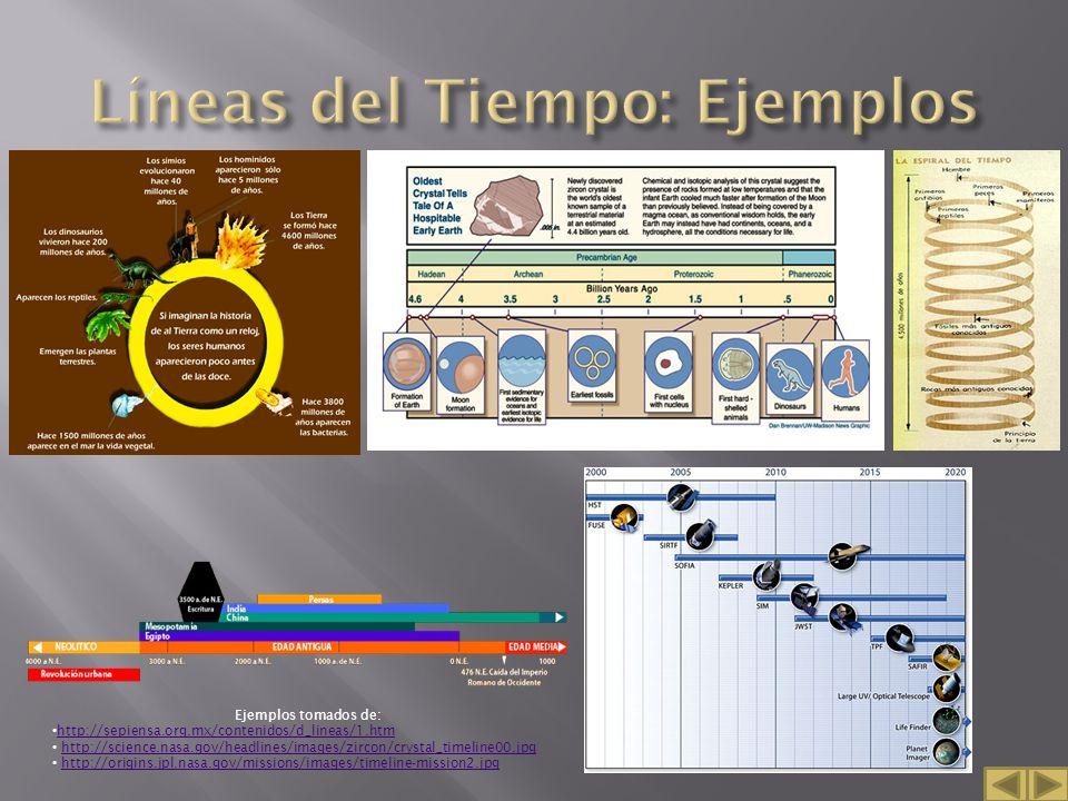 Ejemplos tomados de: http://sepiensa.org.mx/contenidos/d_lineas/1.htm http://science.nasa.gov/headlines/images/zircon/crystal_timeline00.jpg http://or