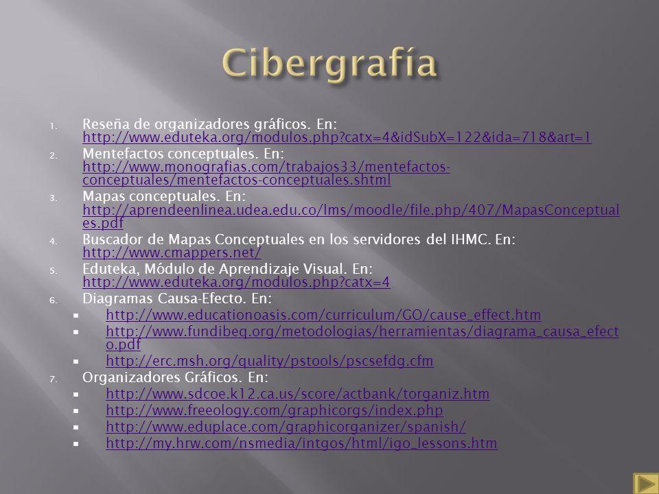 1. Reseña de organizadores gráficos. En: http://www.eduteka.org/modulos.php?catx=4&idSubX=122&ida=718&art=1 http://www.eduteka.org/modulos.php?catx=4&