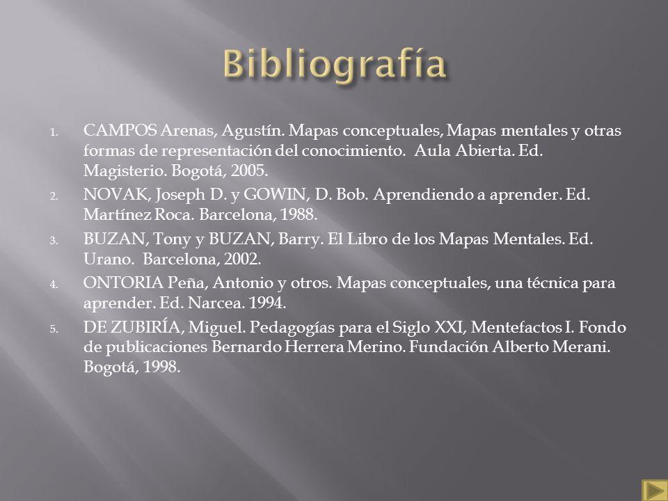 1. CAMPOS Arenas, Agustín. Mapas conceptuales, Mapas mentales y otras formas de representación del conocimiento. Aula Abierta. Ed. Magisterio. Bogotá,