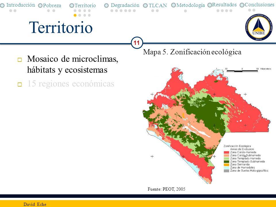 Territorio Mosaico de microclimas, hábitats y ecosistemas 15 regiones económicas 11 David Eche Conclusiones Metodología Pobreza Degradación TLCAN Intr