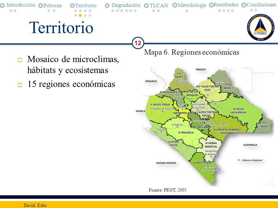 Territorio 12 David Eche Mosaico de microclimas, hábitats y ecosistemas 15 regiones económicas Conclusiones Metodología Pobreza Degradación TLCAN Intr